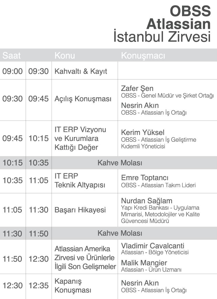 obss-atlassian-istanbul-zirvesi-program