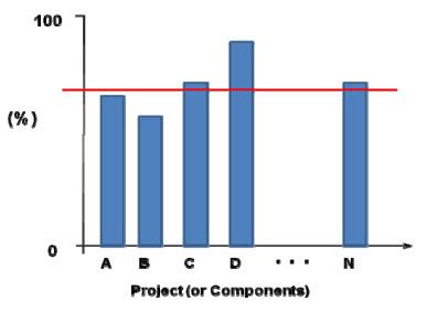 projectcomp