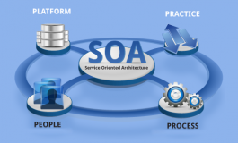 SOA (Service Oriented Architecture) Nedir?