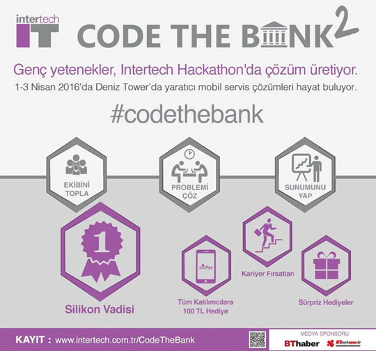 code-the-bank-hackhathon