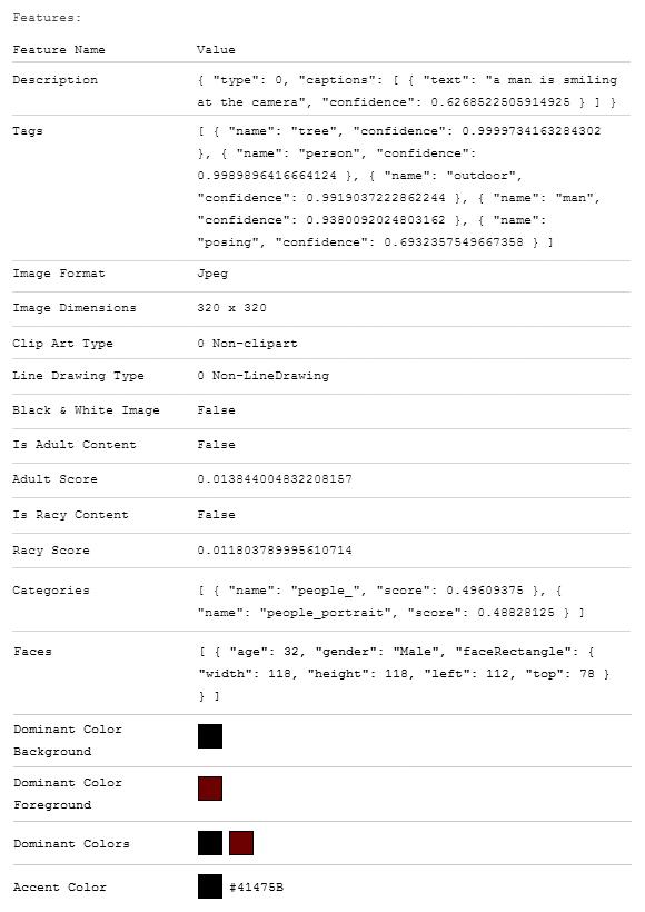 goruntu-analiz-sonuclar