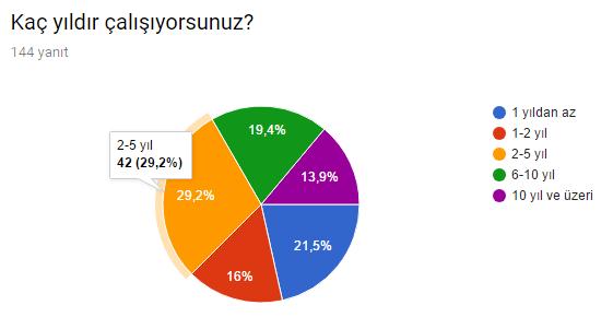ankara-anket-2
