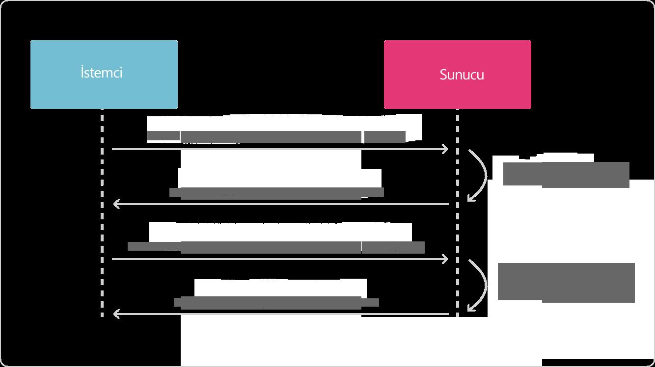 jwt-diagram
