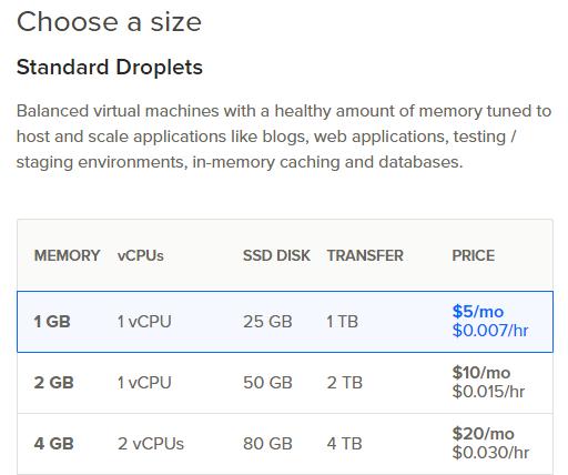 3 - Droplet fiyat listesi seçimi