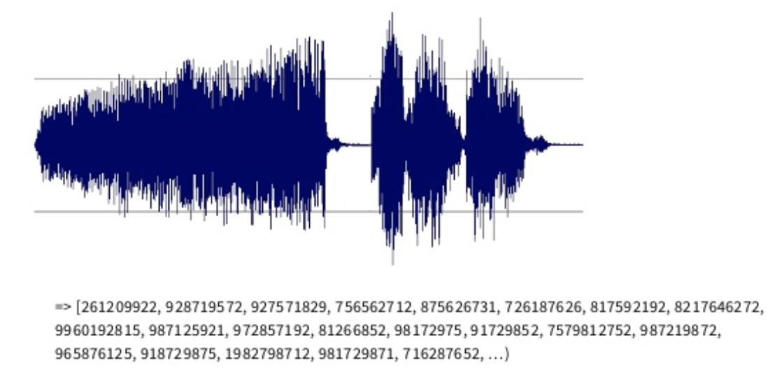 Spectrum Sampling