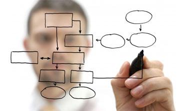 Yazılım Çözüm Dokümanı Nasıl Hazırlanmalı?