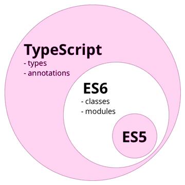 typescript-ecmascript