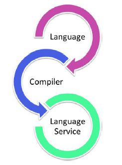 typescript-model