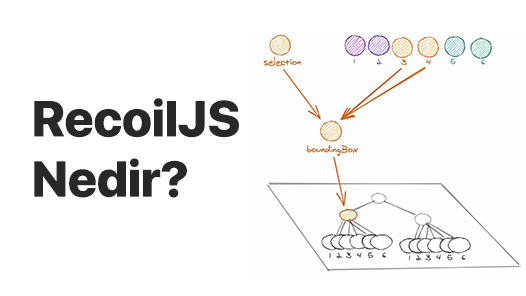 RecoilJS Nedir? Redux ve MobX'in Yerini Alabilir mi?