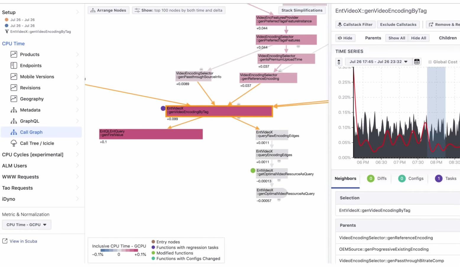 Dave McCabe ve ekibinin üzerinde çalıştığı Comparison View adlı uygulamadan bir kare.