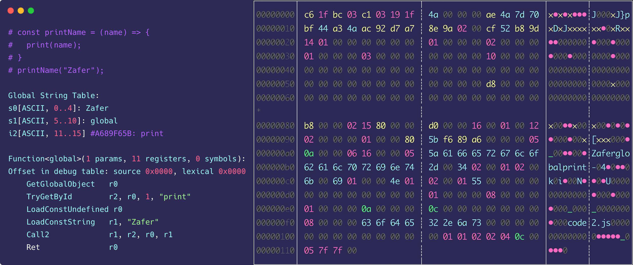 Örnek bir JavaScript kodunun Hermes tarafından dönüştürülmüş bytecode hali (solda) derlenmiş hali (sağda).
