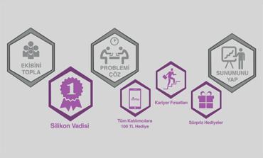 Code The Bank Hackathon