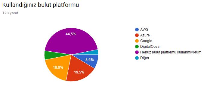 ankara-anket-6