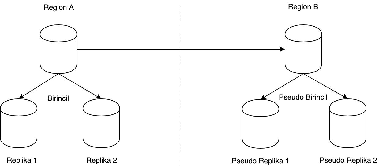 Untitled Diagram (11)