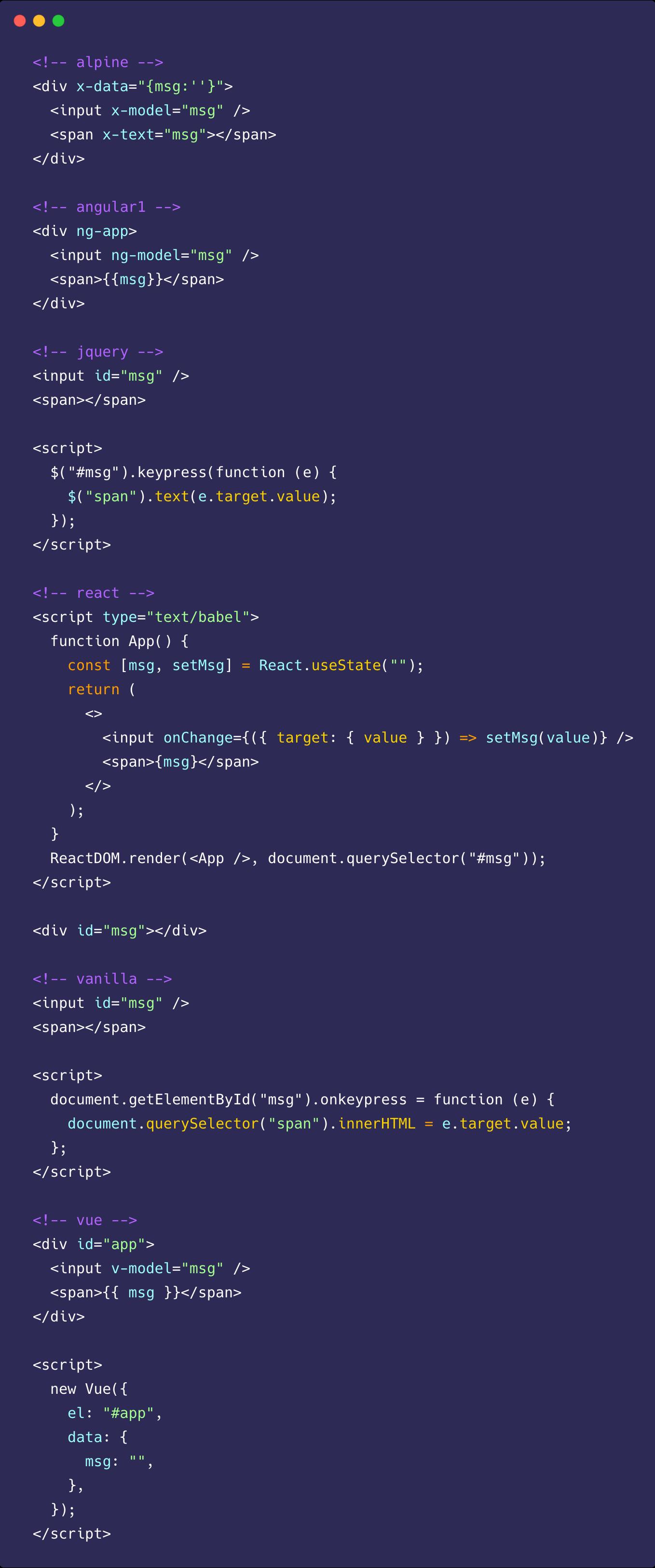 Farklı JavaScript kütüphanelerinde reaktif bir input bileşeninin kodlanması.
