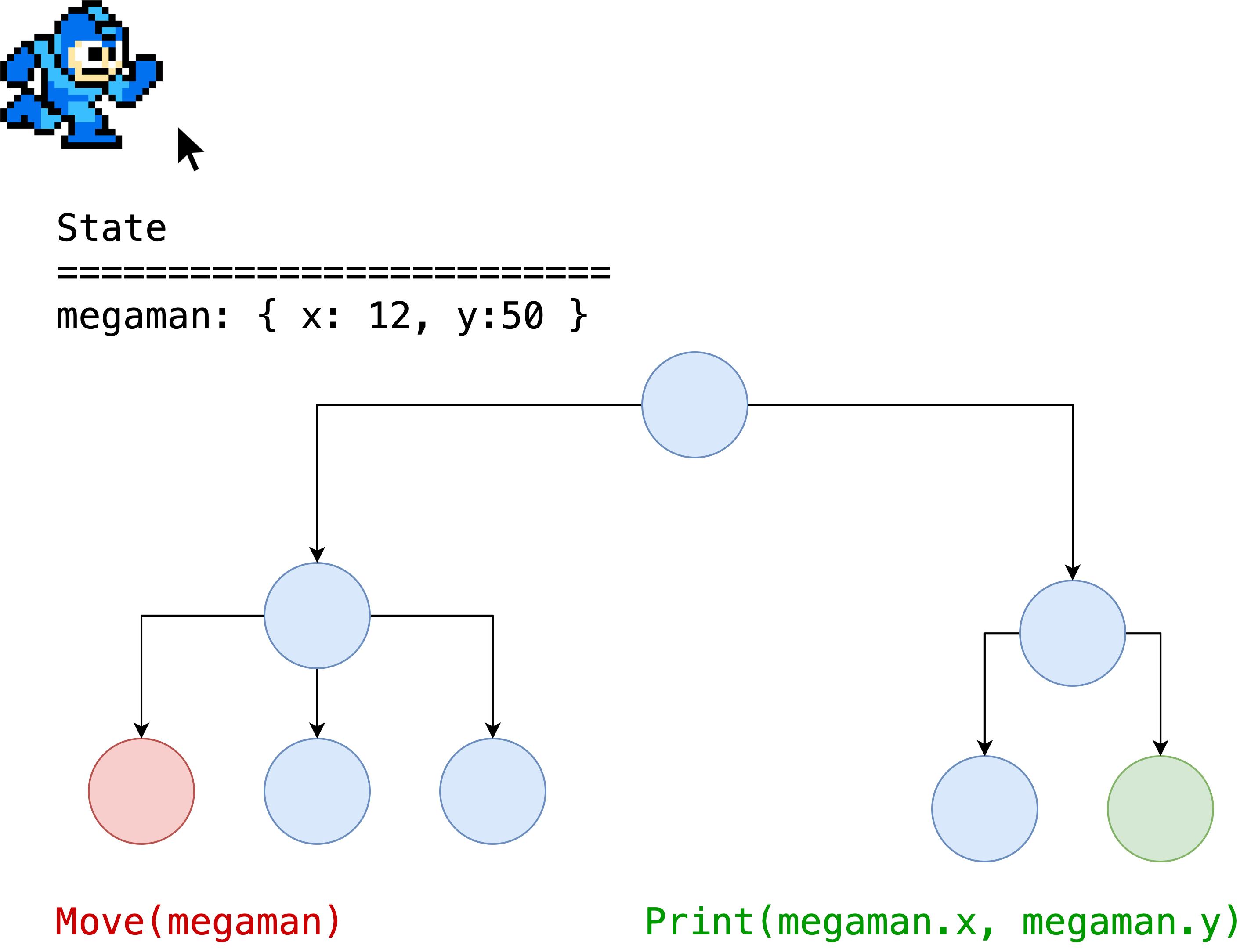 RecoilJS'te bileşenler arası state paylaşımı